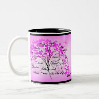 breast Cancer Tree Of Life Two-Tone Coffee Mug