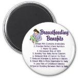 Breastfeeding Benefits 2 Inch Round Magnet