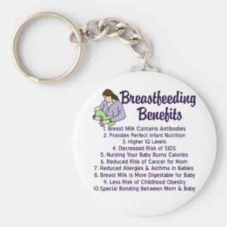 Breastfeeding Benefits Basic Round Button Keychain