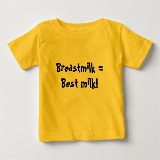 Breastmilk = Best milk! Baby T-Shirt