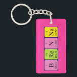 "Brenna periodic table name keyring<br><div class=""desc"">Brenna spelled out as B Re N Na (Boron Rhenium Nitrogen Sodium) on a keyring for the scientist in you.</div>"