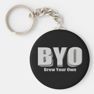 Brew Your Own Beer Basic Round Button Keychain
