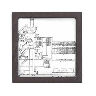 Brewery Blueprint Gift Box