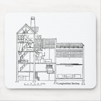 Brewery Blueprint Mouse Pad