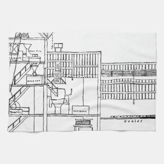 Brewery Blueprint Towels