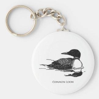 Bribón común llavero redondo tipo pin