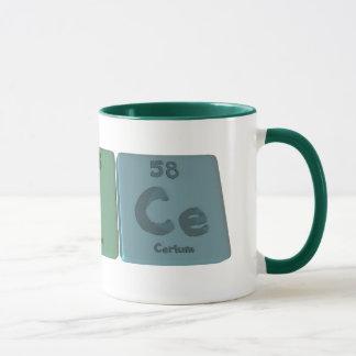 Brice as Bromine Iodine Verium Mug