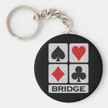 Bridge keychain