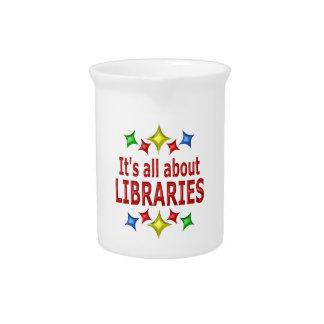 Brillante sobre bibliotecas