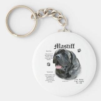 Brindle Mastiff History Keychain