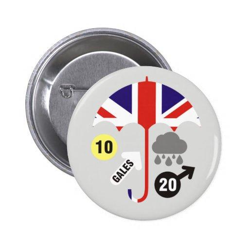 British Weather Forecast Pin