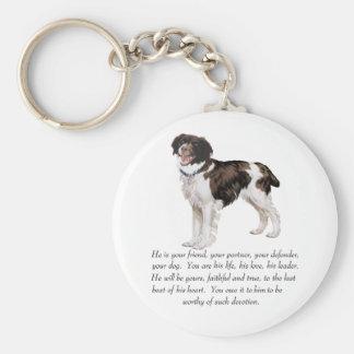 Brittany Keepsake - Male Dog Keychain
