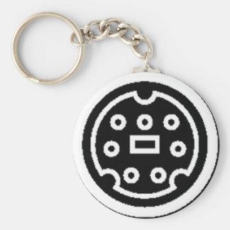 brmlab keychain