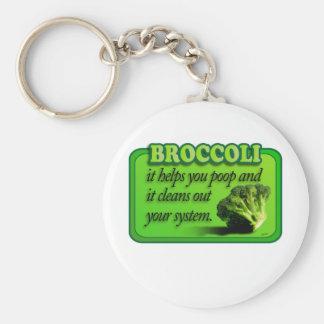 broccoli copy basic round button keychain