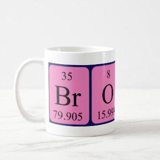 Brock periodic table name mug