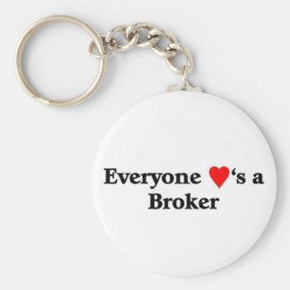 Broker Key Chains