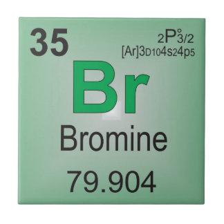 Bromine Individual Element of the Periodic Table Ceramic Tile