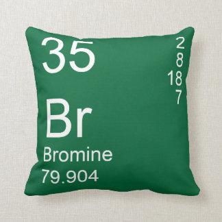 Bromo Cojines