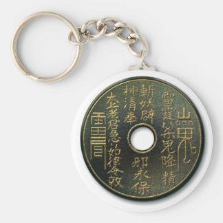 Bronce chino de la moneda llavero redondo tipo pin