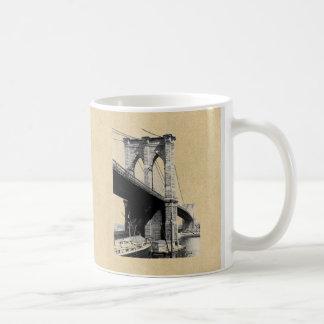 Brooklyn Bridge 1896 waterfront Coffee Mug