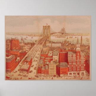 Brooklyn Bridge, c.1883 Poster