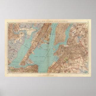 Brooklyn, Jersey City, y Hoboken Impresiones