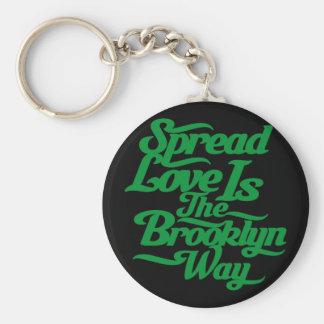 Brooklyn Love Green Keychain