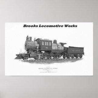Brooks Camelback Locomotive, Long Island Railroad Poster