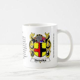 Brooks Crest mug
