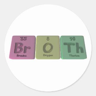 Broth-Br-O-Th-Bromine-Oxygen-Thorium.png Classic Round Sticker