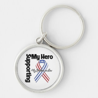 Brother-in-Law - Military Supporting My Hero Keychain