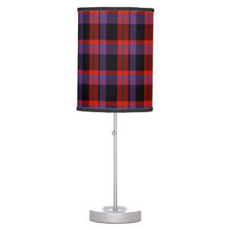 Broun Scottish Tartan Desk Lamp