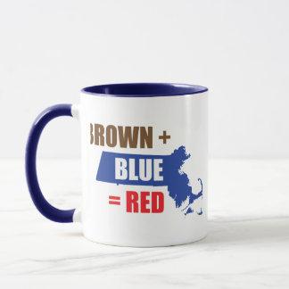 Brown + Blue = Red Mug