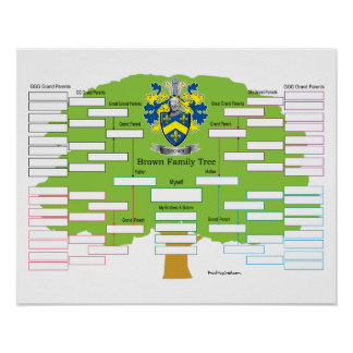 Brown Family Tree Poster