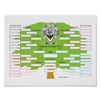 Browne Family Tree Poster