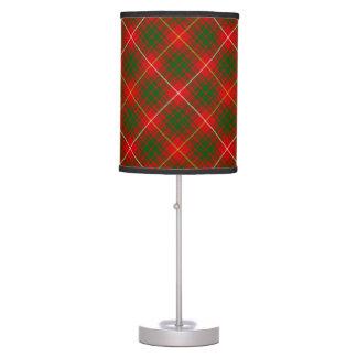 Bruce clan tartan red green plaid table lamp