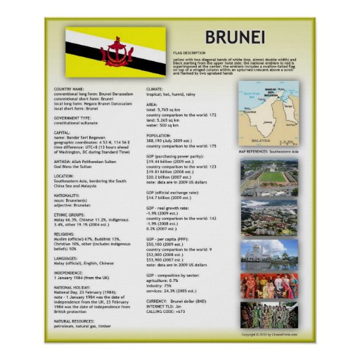 Brunei Posters