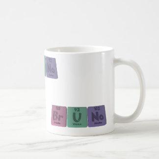 Bruno as Boron Uranium Nobelium Coffee Mug