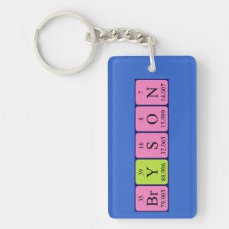 Bryson periodic table name keyring Single-Sided rectangular acrylic keychain