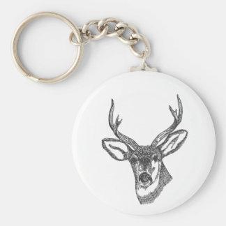 Buck Keychains