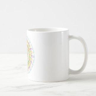 Buda colorido tazas de café