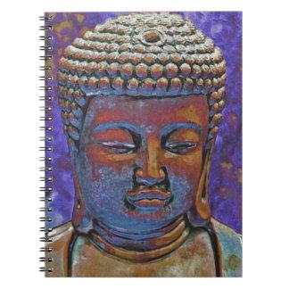 Buda Libretas