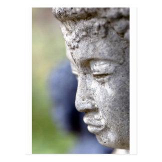 Buda en perfil postal