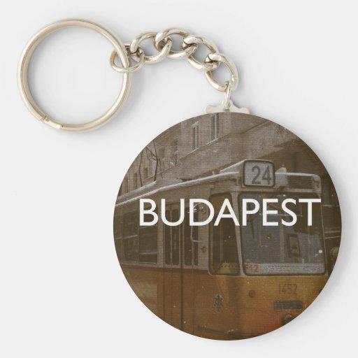Budapest Keychains