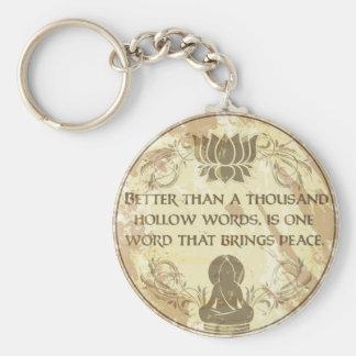 Buddha Hollow Words Basic Round Button Keychain