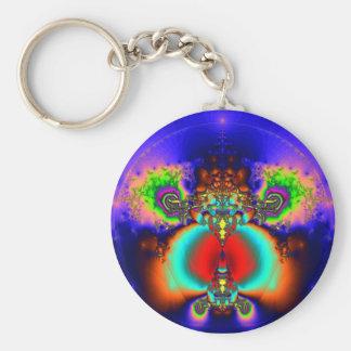 Buddha Key Chains
