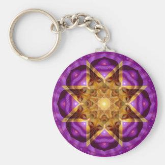 Buddha Mandala Art Keychain