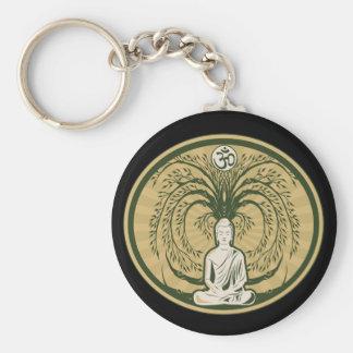 Buddha Under the Bodhi Tree Keychain