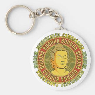 Buddha Wisdom Key Chains