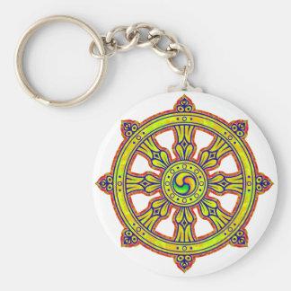 Buddhist Dharma Chakra Key Chains